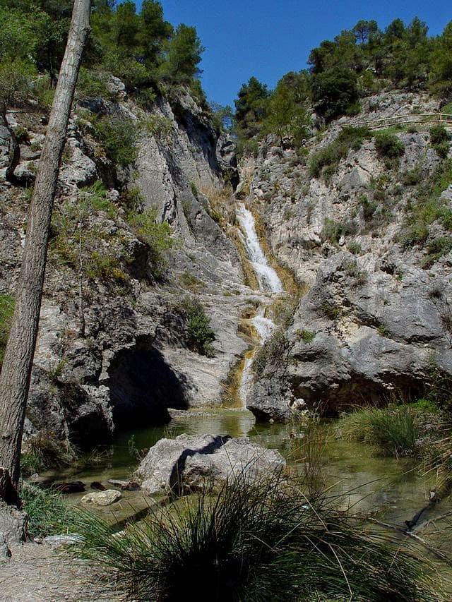 Escursió Racó de Sant Bonaventura – Canalons